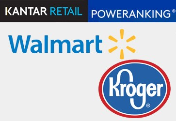 Kroger, Walmart top PoweRanking list