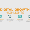 Ahold USA rolls out digital tools for shoppers