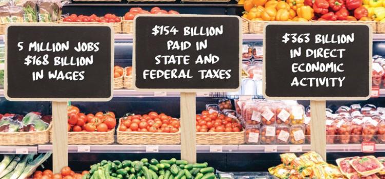 Retailing's economic impact