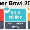 Super Bowl to deliver win for retailers