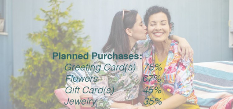 NRF: Mother's Day sales to set record