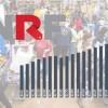 NRF: March retail sales gain a good sign