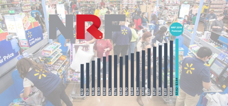 NRF: March retail sales gain a good sign