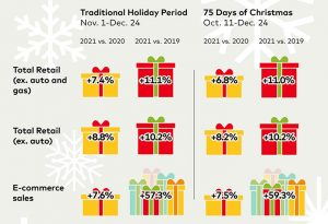 Holiday Spending Pulse